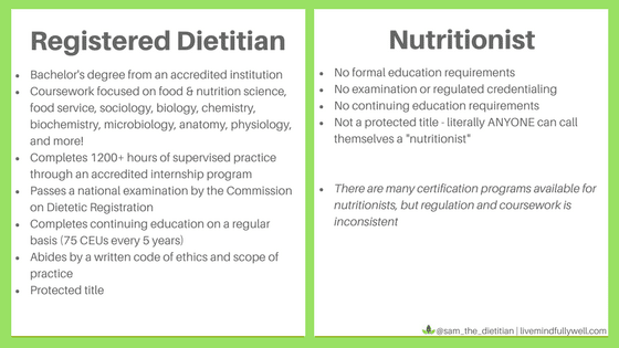 dietitian vs. nutritionist: what's the difference? - mindfully well